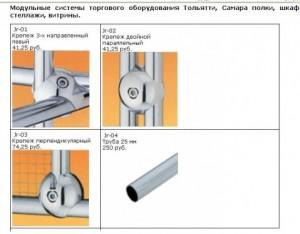 Продажа модульного торгового оборудования в Самаре и Тольятти фото